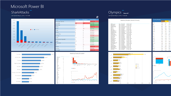 Microsoft announces Power BI for Office 365