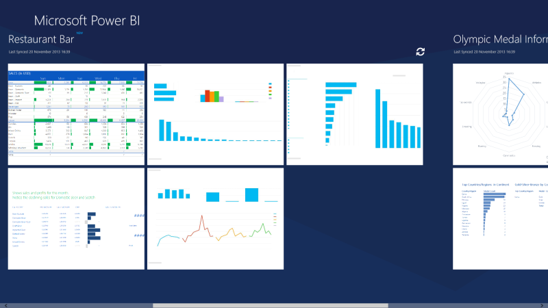 Power BI for Office 365 first thoughts