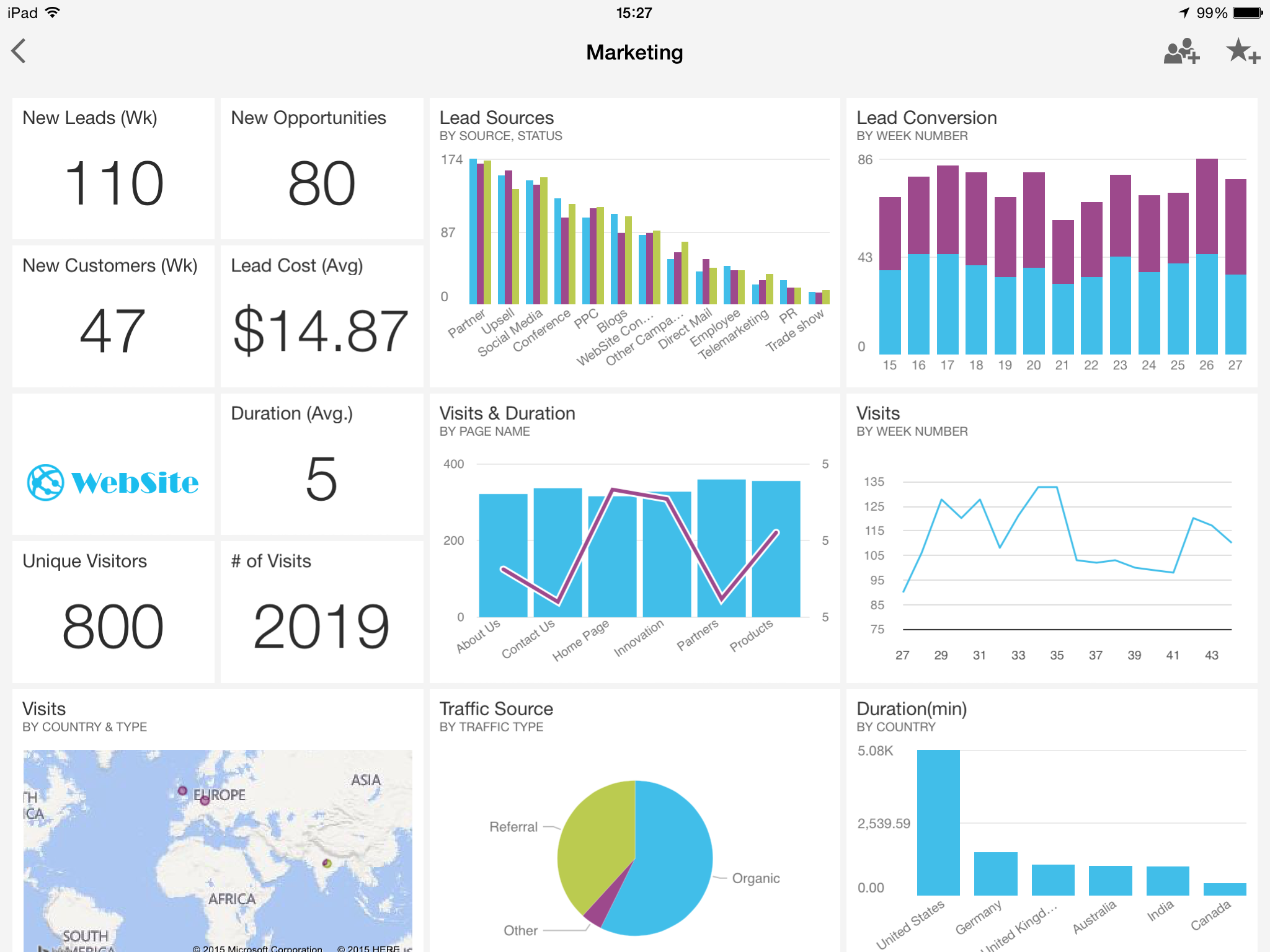 Impressions of Microsoft's new-look Power BI