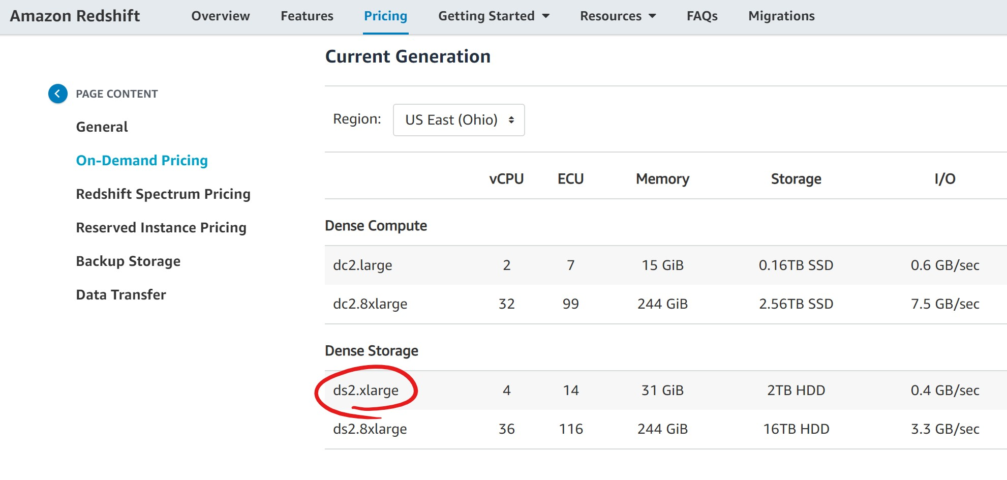 Is AWS retiring the ds2.xlarge Redshift node type?