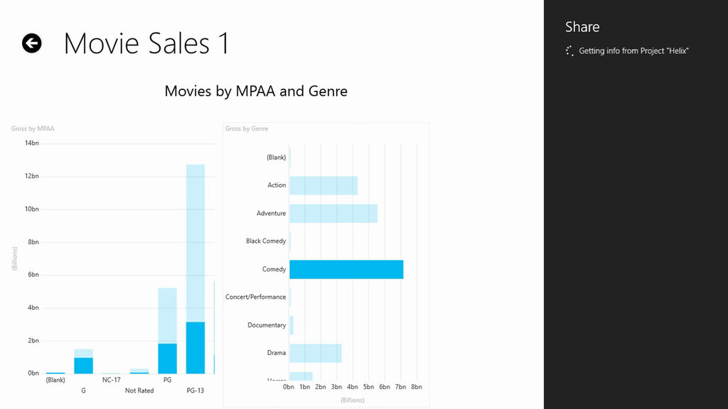 "Microsoft's Mobile BI ""Project Helix"" Unveiled"