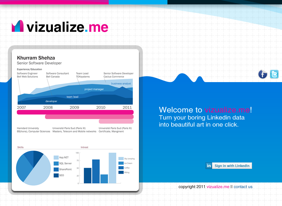 Vizualize.Me – Your CV as an infographic in a single click